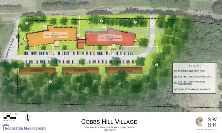 Cobbs Hill Phase 2